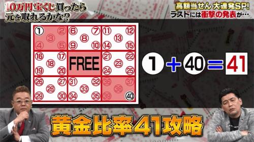 ビンゴ5的中方法「黄金比率41攻略」とは?